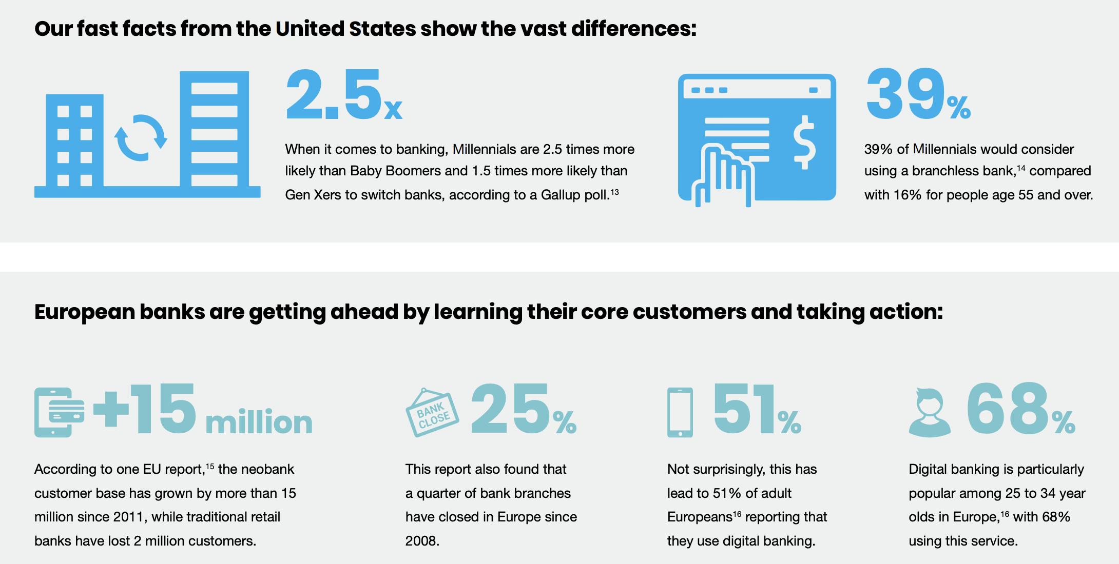 Millennials Gen ebook Stats