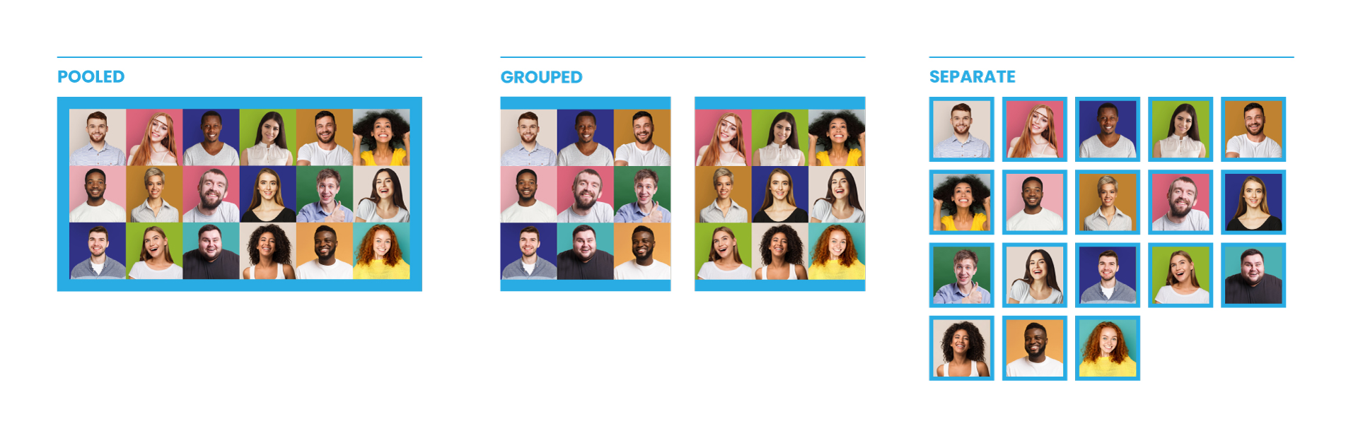 RL-grouped